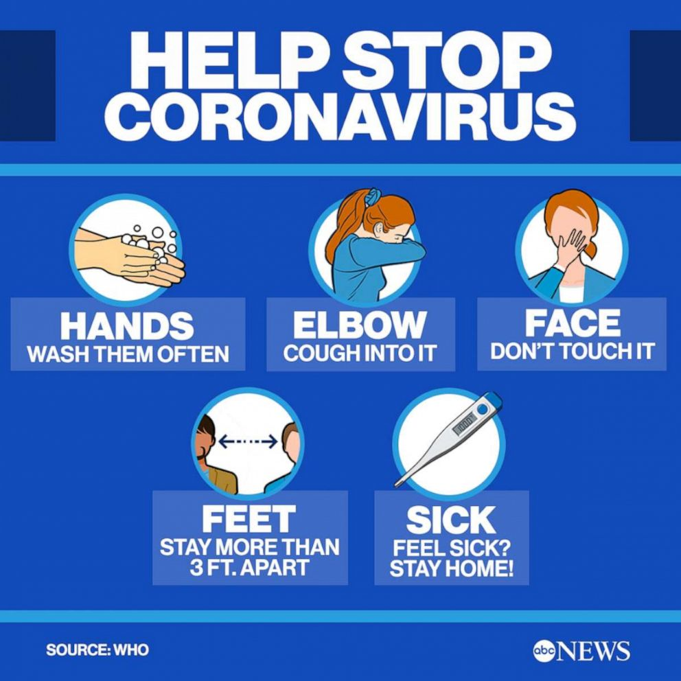 Help stop coronavirus - Hands: wash them often | Elbow: cough into it | Face: don't tough it | Feet: stay more than 3 ft. apart | Sick: feel sick? stay home! Source ABC News, WHO